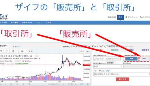 仮想通貨取引所の選び方