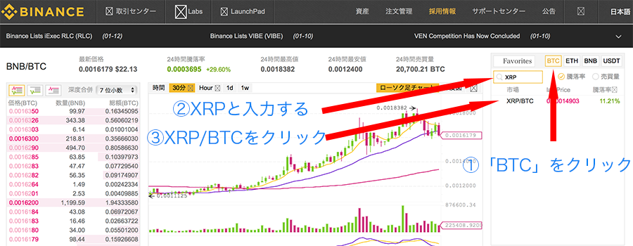 XRPリップル